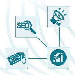 Web SEO Marketing and Advertising