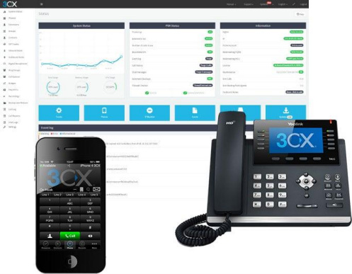 Virtual VoIP Switchboard PBX and Voice Solutions