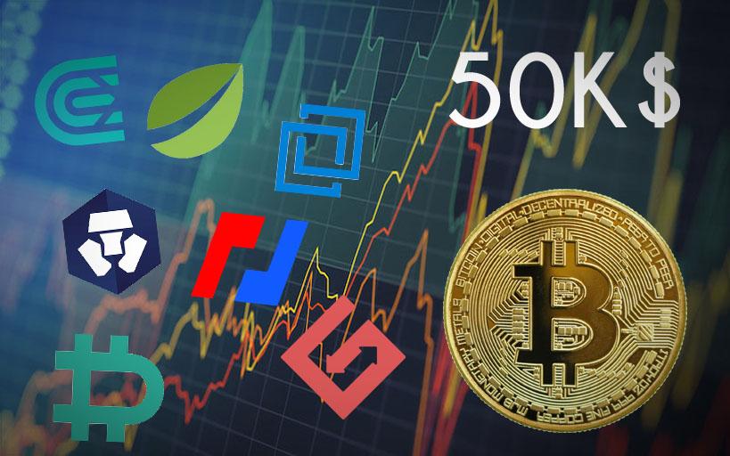 Bitcoin rompe quota 50k dollari, cosa attenderci ora?